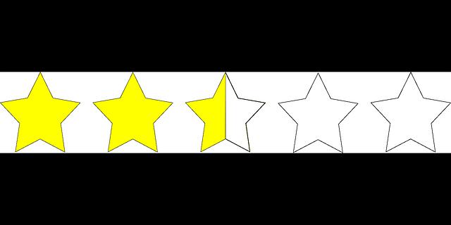 romics rating